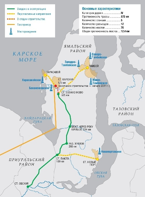 нового порта Сабетта в